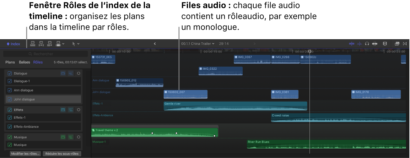Timeline avec des voies audio et un rôle sélectionné dans l'index de la timeline