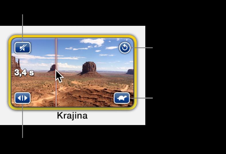 Výběr maket svideoklipem zobrazující ikonu reproduktoru vlevo nahoře, zatočenou šipku vpravo nahoře, dvojité šipky vlevo dole aikonu rychlosti vpravo dole