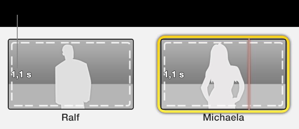 Platzhalter mit Zeitstempel zur Anzeige der benötigten Videolänge