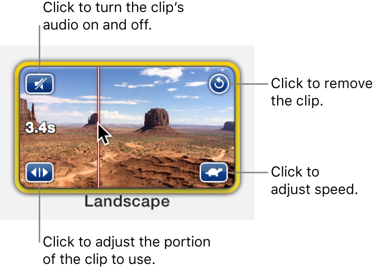 Placeholder well with video clip, showing speaker icon in upper left, circular arrow in upper right, double arrows in lower left, and speed icon in lower right