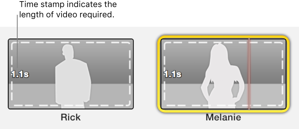 Trailer placeholders with time stamp indicating length of video required