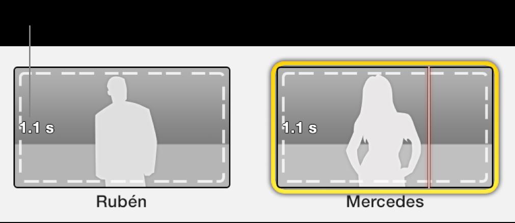 Marcadores de posición de tráiler con una marca de tiempo que indica el metraje de video necesario
