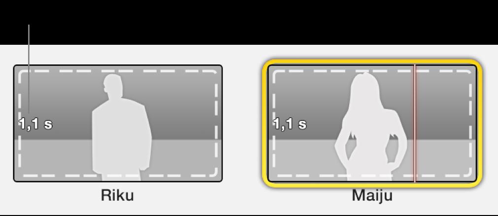 Trailereiden paikanvaraajia, joista näkyy videon vaadittu pituus