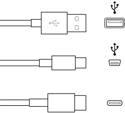 Connecteurs USB de type A, B et C