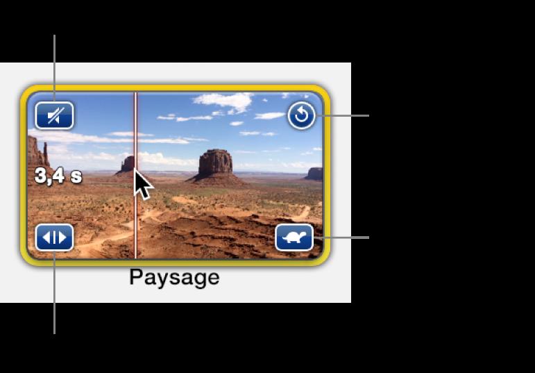 Cadre de paramètres fictifs avec des plans vidéo, présentant une icône de haut-parleur dans le coin supérieur gauche, une flèche circulaire dans le coin supérieur droit, des flèches doubles dans le coin inférieur gauche et une icône de vitesse dans le coin inférieur droit
