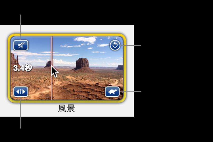 ビデオクリップが追加されたプレースホルダウェル(左上にスピーカーアイコン、右上に回転矢印、左下に両向き矢印、右下に速度アイコンが表示されています)