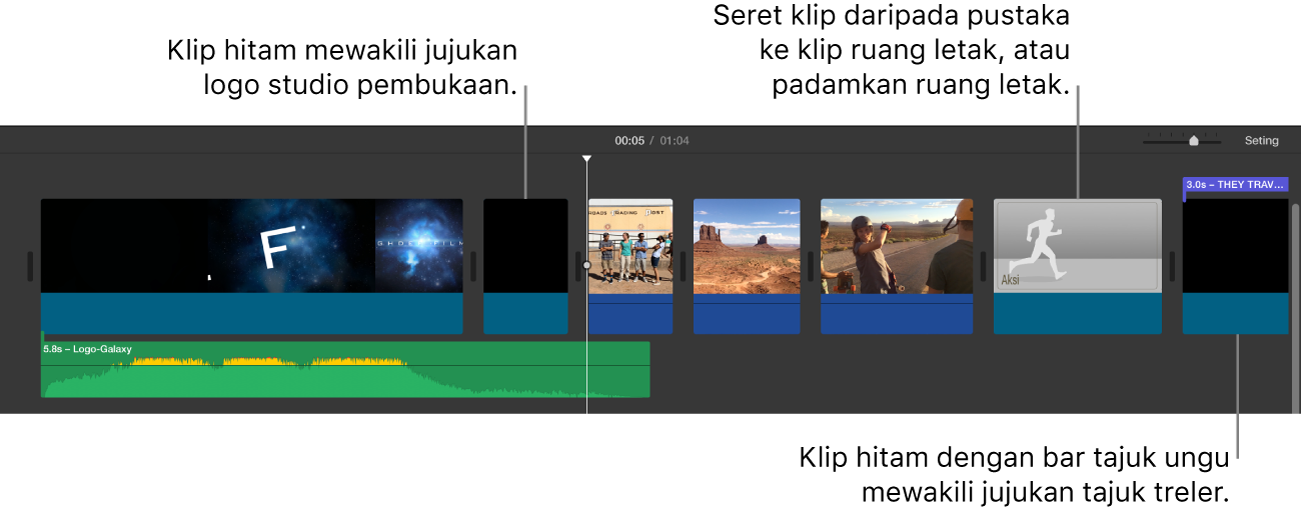Garis masa menunjukkan treler yang ditukarkan kepada filem, dengan klip hitam mewakili jujukan logo studio pembukaan; klip hitam dengan bar ungu yang mewakili jujukan tajuk treler; dan imej skala kelabu yang mewakili klip ruang letak