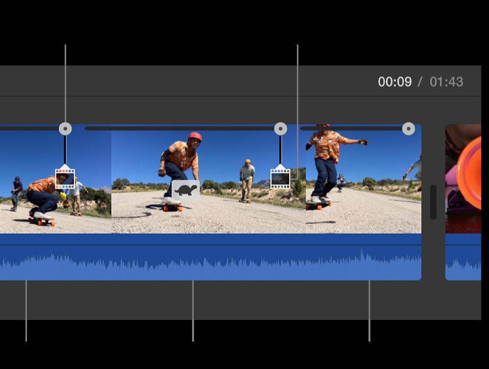 Pictograma broaștei țestoase și glisoarele pentru viteză, care apar într-un clip din cronologie