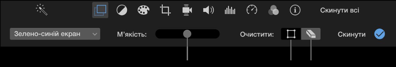 Елементи керування «Зелено-синій екран»