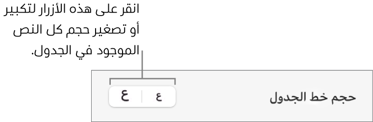 عناصر تحكم الشريط الجانبي لتغيير حجم خطوط الجدول.