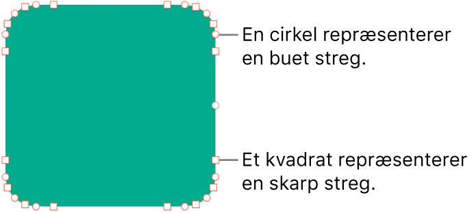 En figur med punkter, der kan redigeres.