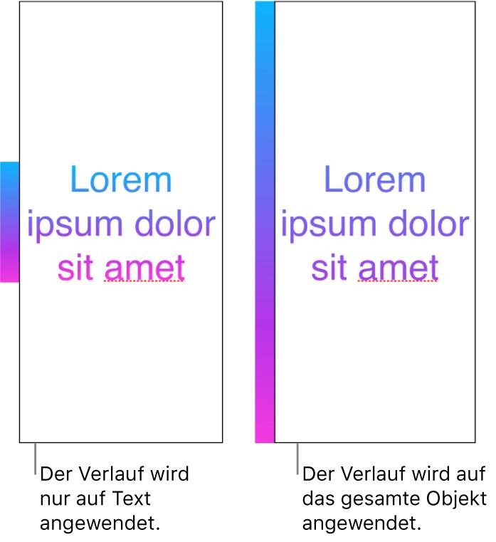 Beispiel eines Texts mit nur auf den Text angewendetem Verlauf, sodass das gesamte Farbspektrum im Text angezeigt wird. Daneben befindet sich ein weiteres Beispiel eines Texts mit einem Verlauf, der auf das gesamte Objekt angewendet wurde, sodass nur ein Teil des Farbspektrums im Text zu sehen ist.