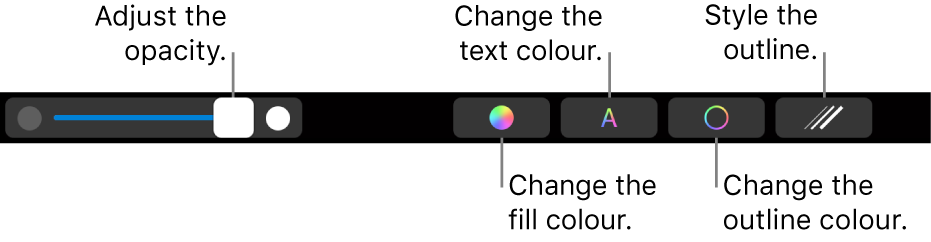The MacBook Pro Touch Bar with controls for adjusting a shape's opacity, changing the fill colour, changing the text colour, changing the outline colour and styling the outline.