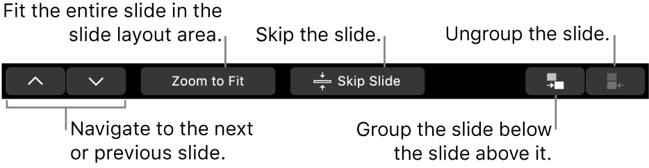 The MacBook Pro Touch Bar with controls for navigating to the next or previous slide, fitting the slide in the slide layout area, skipping a slide and grouping or ungrouping a slide.