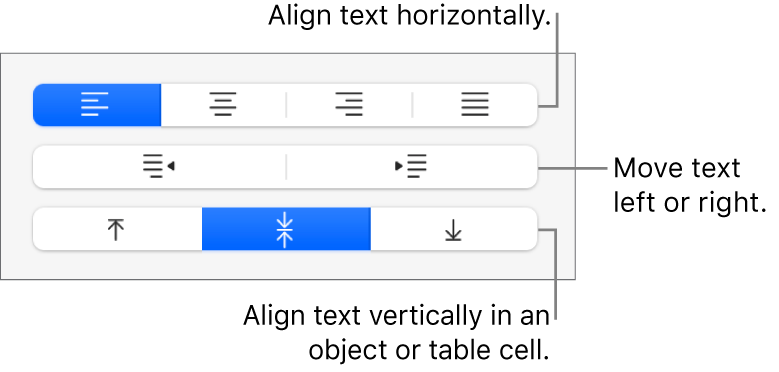 The Alignment section of the Format button with call outs to text alignment buttons.