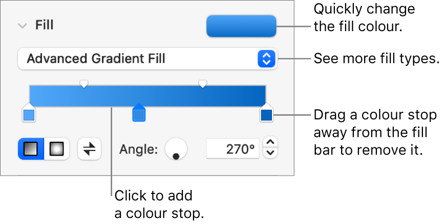 Controls for filling objects with colours.