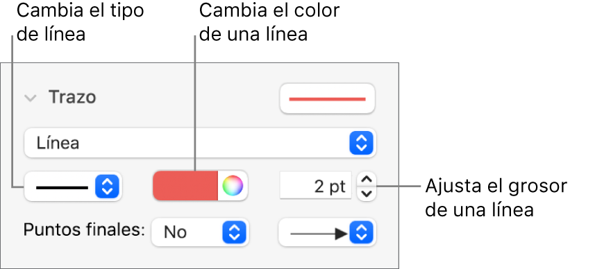 Los controles de trazo para ajustar puntos finales, grosor de línea y color.