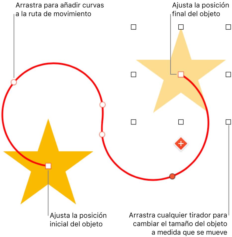 Un objeto con una ruta de movimiento curvada personalizada. Un objeto opaco muestra la posición inicial y uno fantasma, la final.