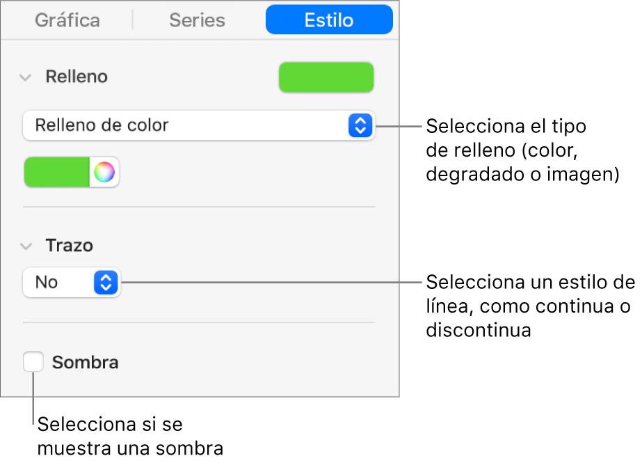 Controles para cambiar la apariencia de las series de datos.