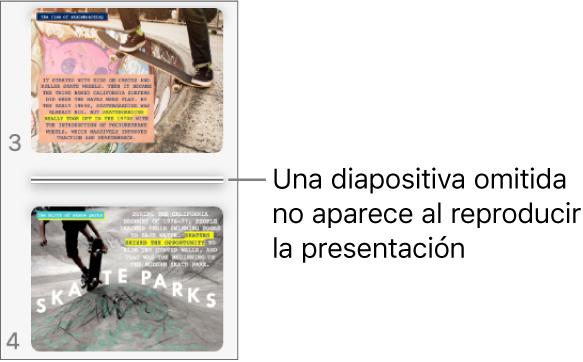 El navegador de diapositivas con una diapositiva omitida mostrándose como línea horizontal.