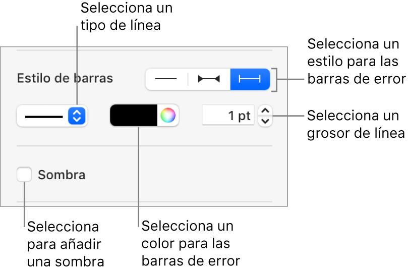 Los controles para aplicar formato a las barras de error.