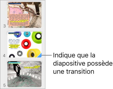 Un triangle bleu sur une diapositive indique que la diapositive comporte une transition.
