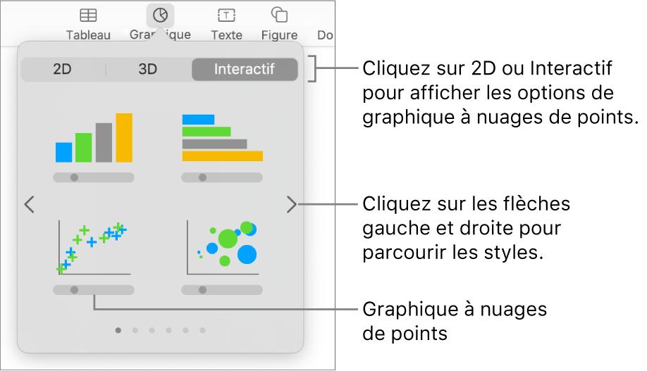 Image affichant les différents types de graphiques que vous pouvez ajouter à votre diapositive, avec une légende pour le graphique en nuage de points.
