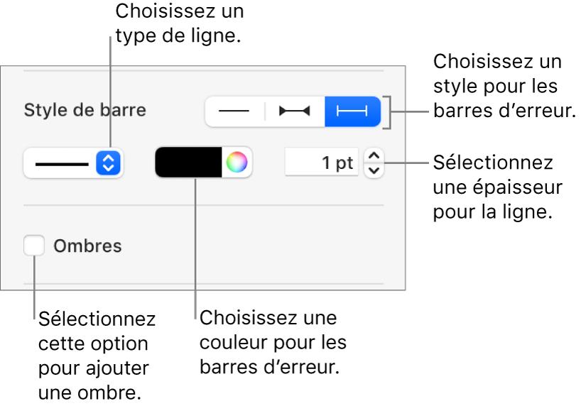 Commandes permettant d'appliquer un style aux barres d'erreur.