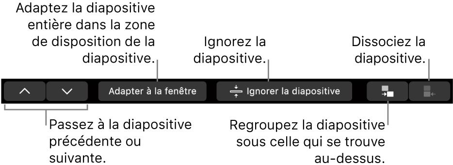 La TouchBar du MacBookPro avec des commandes pour accéder à la diapositive précédente ou suivante, adapter la diapositive dans la zone de disposition de la diapositive, ignorer une diapositive et grouper ou dissocier une diapositive.