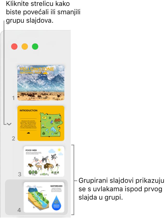 Navigator slajda prikazuje slajdove s uvlakama.