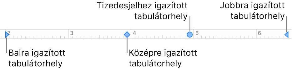 A vonalzó a bal és jobb oldali bekezdésmargók jelölőivel, illetve a balra, középre, tizedesvesszőhöz és jobbra történő igazításhoz használható lapok.