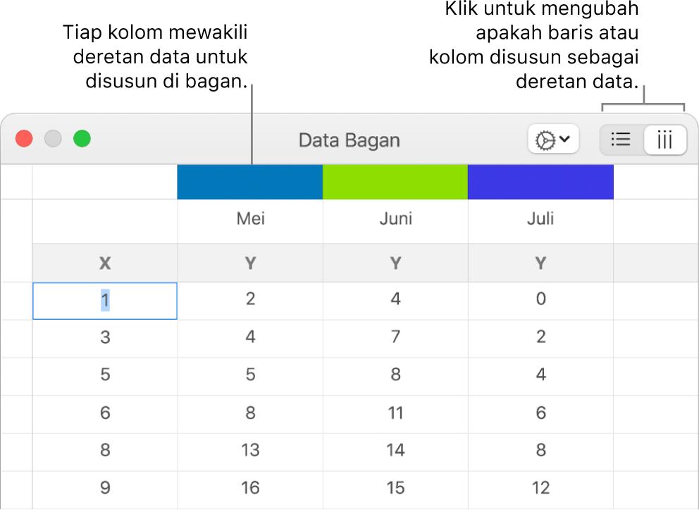 Editor Data Bagan dengan keterangan pada header kolom dan tombol untuk memilih baris atau kolom untuk deretan data.