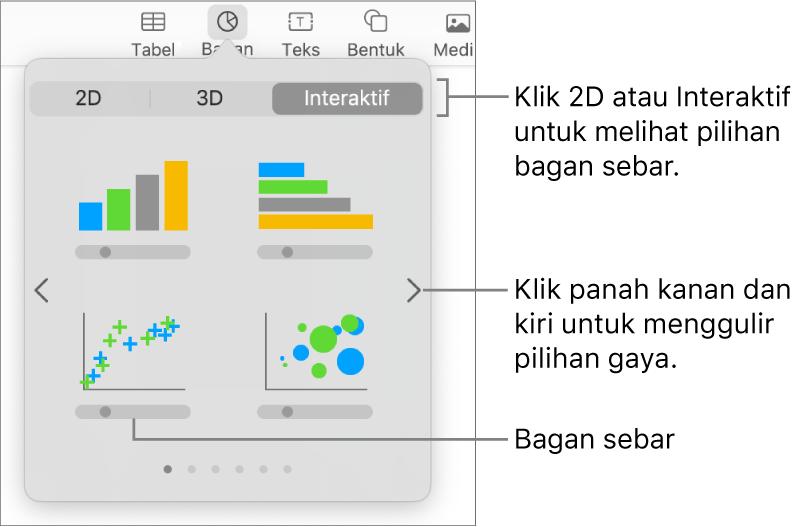 Gambar menampilkan jenis bagan berbeda-beda yang dapat ditambahkan ke slide, dengan keterangan ke bagan sebar.