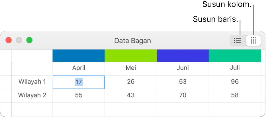 Editor Data Bagan dengan tombol Rancang baris dan rancang kolom.