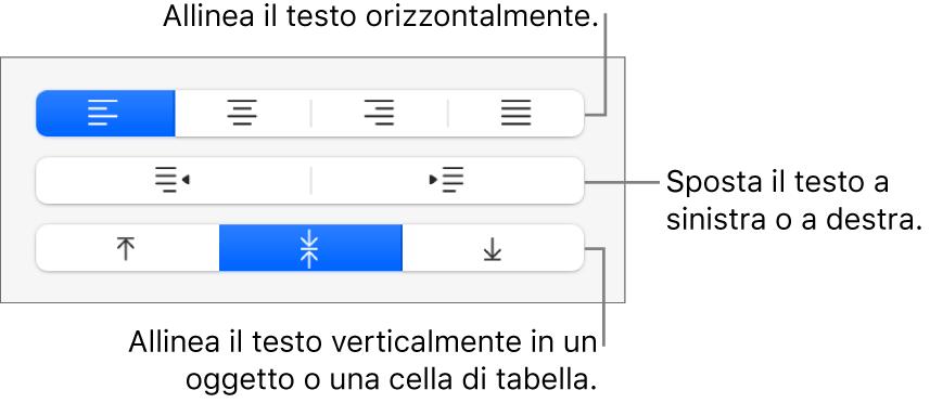 Sezione Allineamento della barra laterale con i pulsanti per allineare il testo in orizzontale, spostare il testo verso destra o sinistra e allineare il testo in verticale.