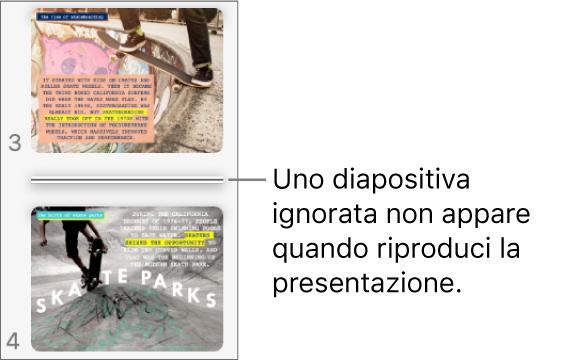 Navigatore diapositive con una diapositiva ignorata visualizzata come una linea orizzontale.