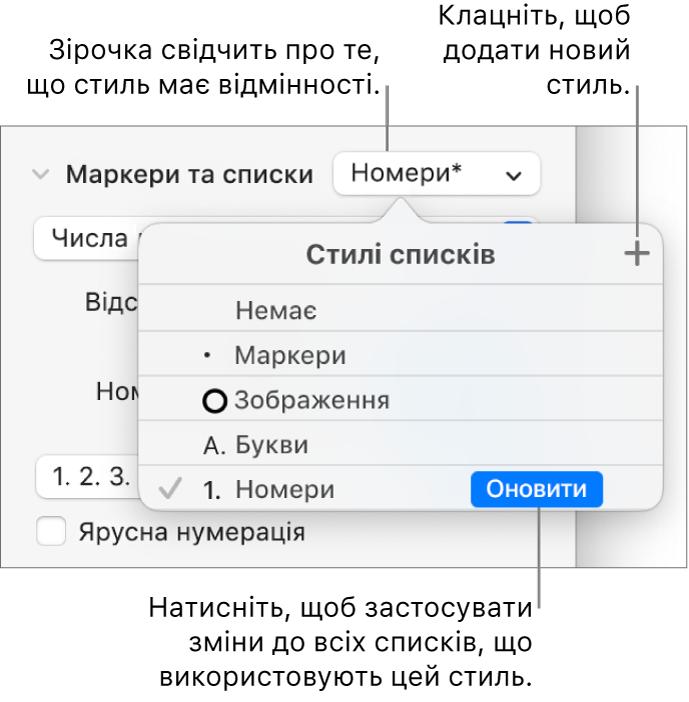 Меню стилів списків із зірочкою, яка вказує на наявність відмінностей, виноски до кнопки «Новий стиль» і підменю параметрів керування стилями.