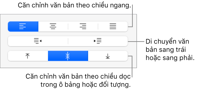 Phần Căn chỉnh của thanh bên hiển thị các nút để căn chỉnh văn bản theo chiều ngang, di chuyển văn bản sang trái hoặc phải và căn chỉnh văn bản dọc.