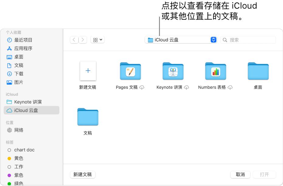 """""""打开""""对话框,其中边栏在左侧打开,顶部弹出式菜单中已选定 iCloud 云盘。对话框中显示了 Keynote 讲演、Numbers 表格和 Pages 文稿文件夹以及""""新建文稿""""按钮。"""