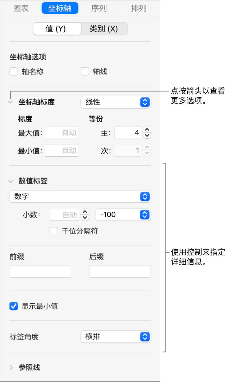 用于格式化图表轴标记的控制。