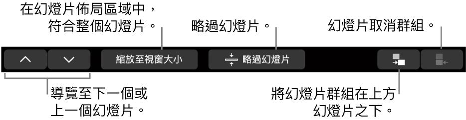 MacBook Pro 觸控欄中帶有控制項目,用於導覽至下一張或上一張幻燈片、讓幻燈片符合幻燈片佈局區域範圍、略過幻燈片,以及組成群組幻燈片或取消群組。