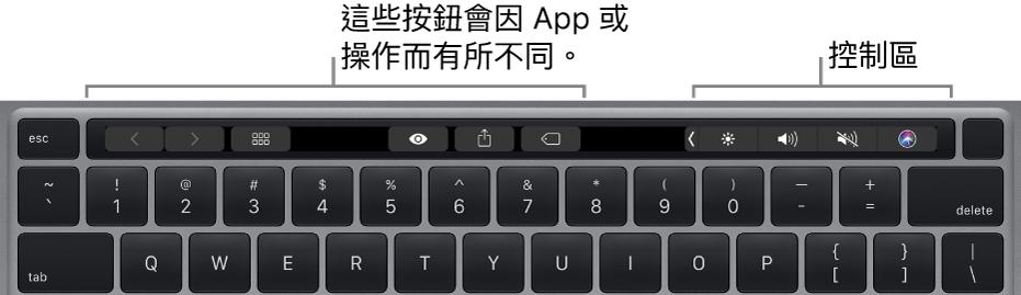鍵盤的數字鍵上方帶有「觸控欄」。用於修改文字的按鈕位於左側中央。右側的「控制區」有亮度、音量和 Siri 的系統控制項目。