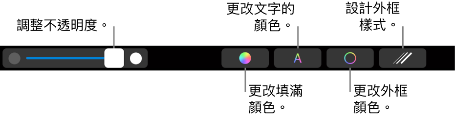 MacBook Pro 觸控欄中帶有控制項目,用於調整形狀的不透明度、更改填滿顏色、更改文字顏色、更改外框顏色和修改外框樣式。