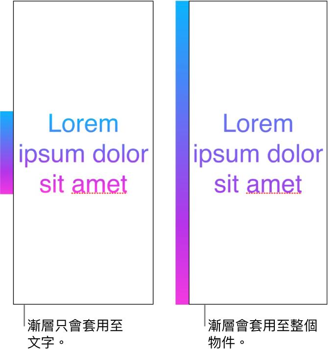 只對文字套用漸層,讓整段色譜顯示在文字中的文字範例。旁邊是另一個文字範例,對整個物件套用漸層,因此文字中只顯示一部分的色譜。