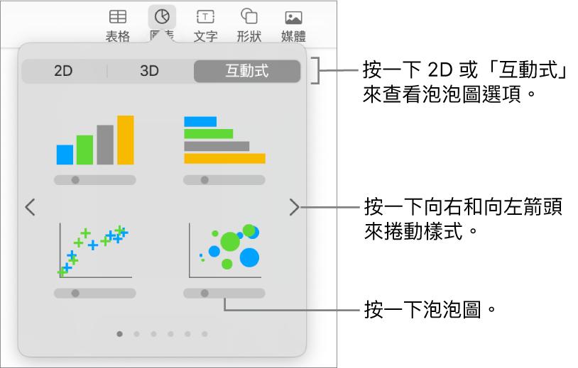 顯示互動式圖表的加入圖表選單,包含泡泡圖。