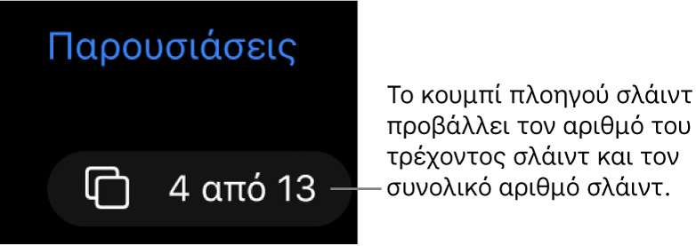 Το κουμπί πλοηγού σλάιντ όπου φαίνεται 4 από 13, που βρίσκεται κάτω από το κουμπί «Παρουσιάσεις» κοντά στην πάνω αριστερή γωνία του καμβά σλάιντ.