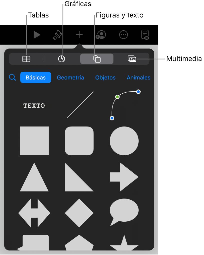 Los controles para añadir un objeto, con botones en la parte superior para seleccionar tablas, gráficas, figuras (líneas y cuadros de texto incluidos) y contenidos.