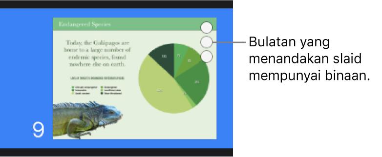 Slaid dengan tiga bulatan di penjuru kanan sebelah atas menunjukkan slaid mempunyai binaan.