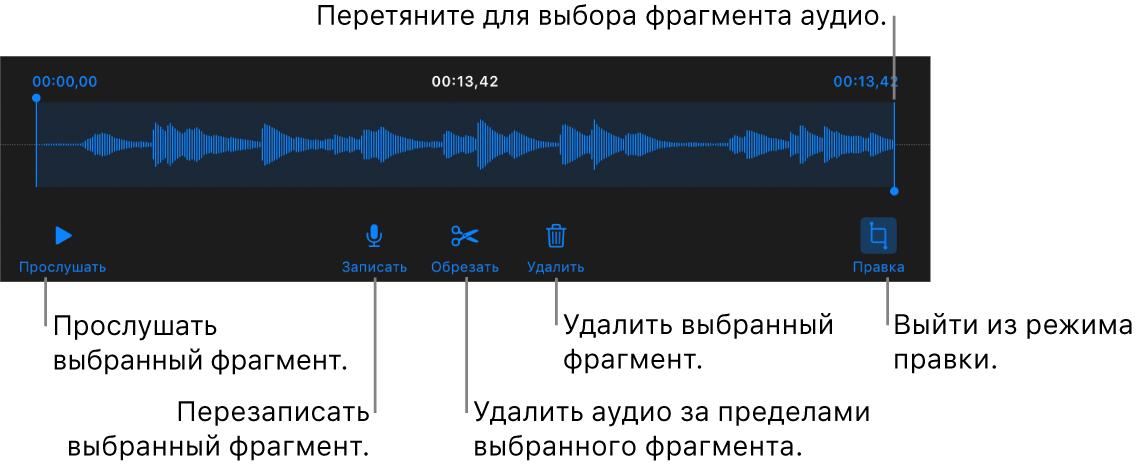 Элементы управления дляредактирования записанного аудио. Манипуляторы обозначают выбранную часть записи. Ниже расположены кнопки «Прослушать», «Записать», «Обрезать», «Удалить» икнопка режима редактирования.