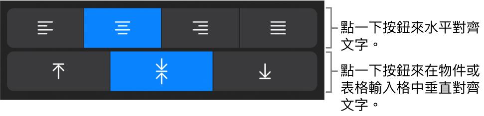 文字的水平和垂直對齊按鈕。